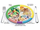 Давинчи парк - иконка «питание» в Каменногорске